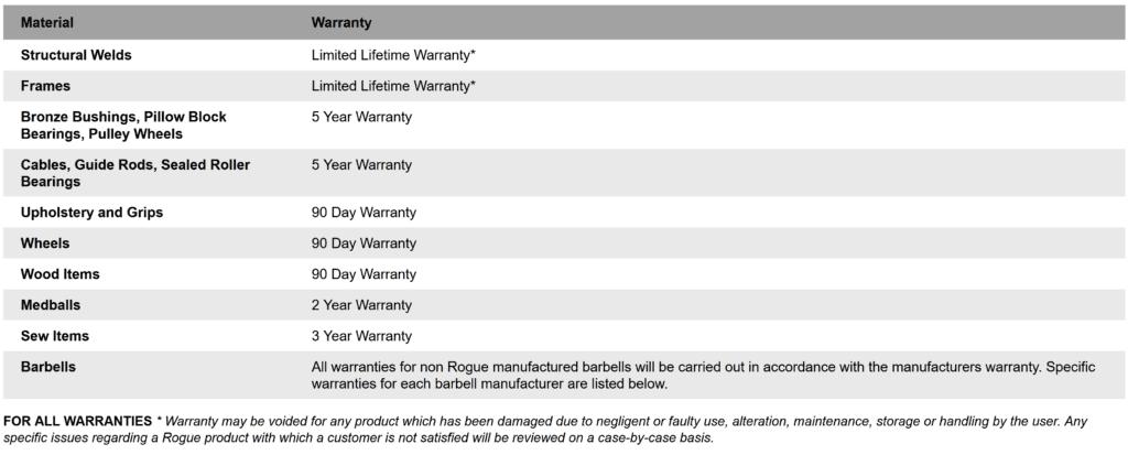 Screenshot 2020 12 16 Product Warranty Information