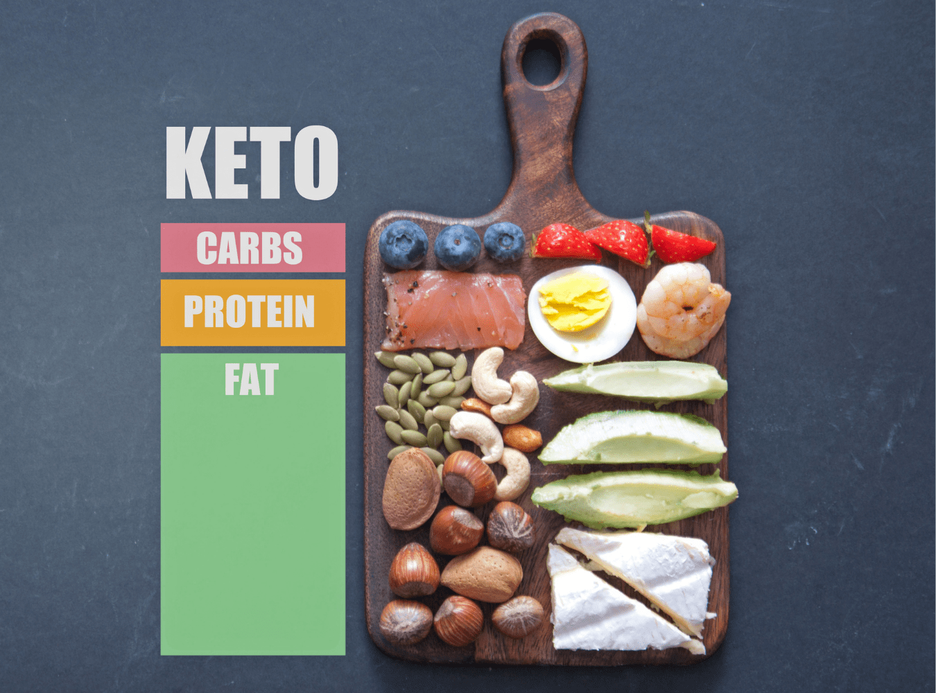 What happens if you don't eat enough fat on keto?