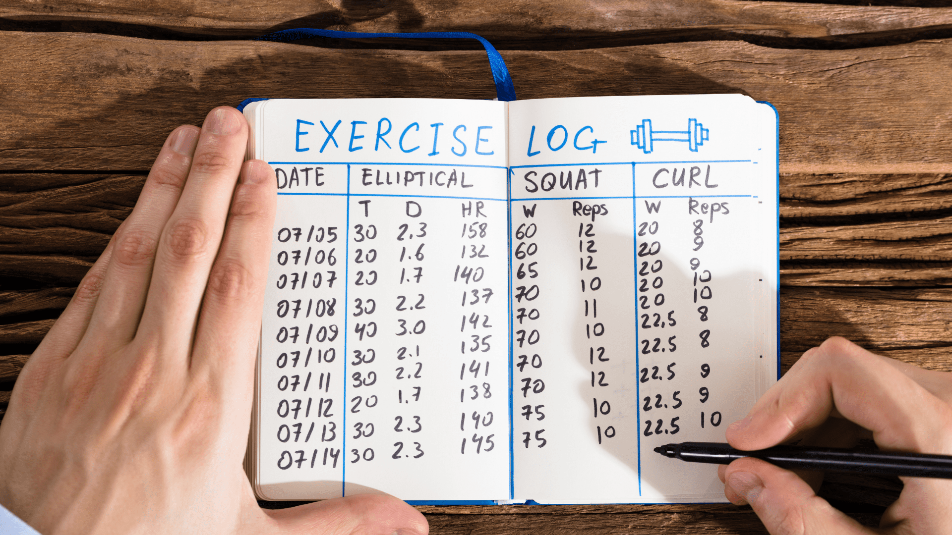 What Does PR Mean In The Gym? - Why You NEED To Track Them!